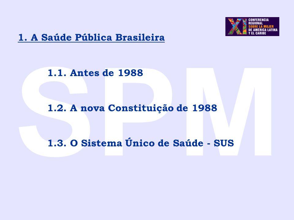 SPM 1. A Saúde Pública Brasileira 1.1. Antes de 1988 1.2. A nova Constituição de 1988 1.3. O Sistema Único de Saúde - SUS