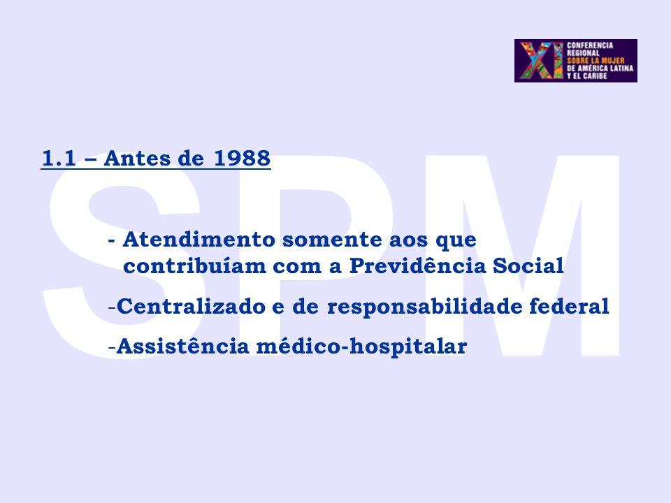 SPM 1.1 – Antes de 1988 - Atendimento somente aos que contribuíam com a Previdência Social - Centralizado e de responsabilidade federal - Assistência