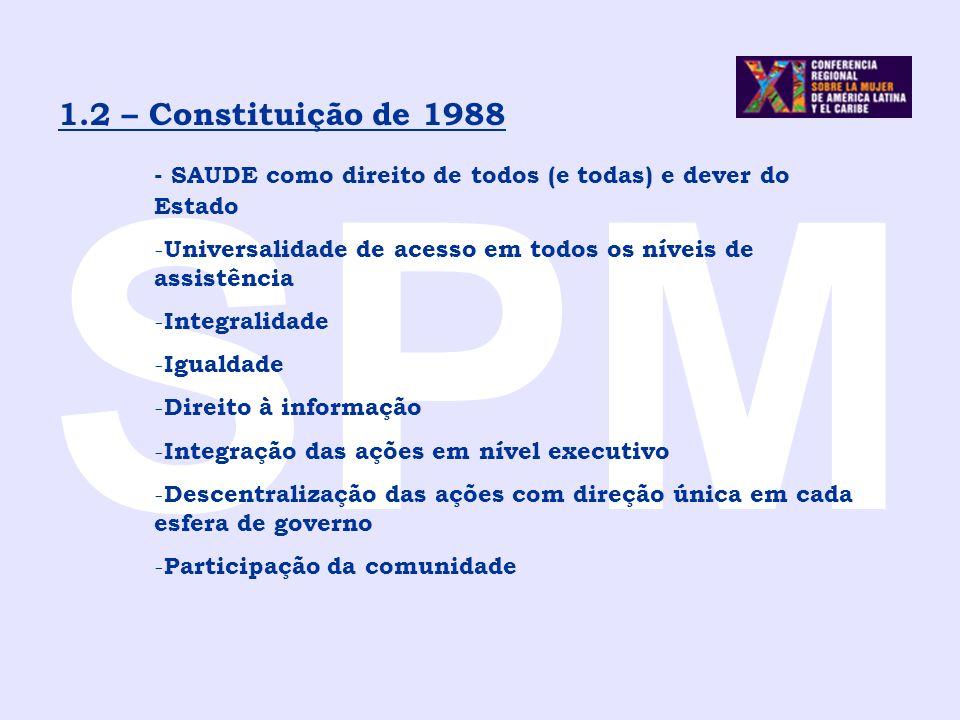 SPM 1.2 – Constituição de 1988 - SAUDE como direito de todos (e todas) e dever do Estado - Universalidade de acesso em todos os níveis de assistência