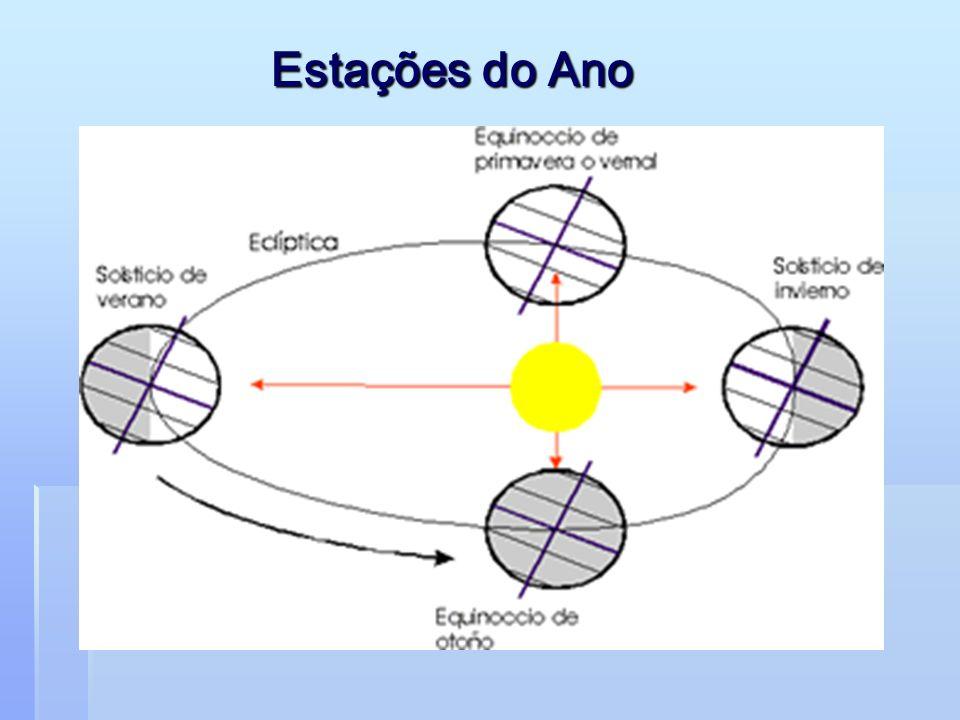 Estações do Ano PRIMAVERA – 21 de Março – Equinócio de Março PRIMAVERA – 21 de Março – Equinócio de Março VERÃO – 21 de Junho – Solstício de Junho VER