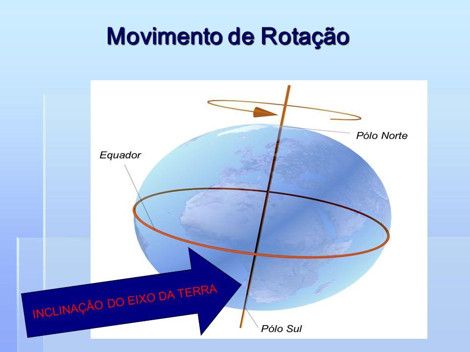 Nesta Unidade vamos abordar… Os movimentos da Terra e suas consequências Os movimentos da Terra e suas consequências (ROTAÇÃO e TRANSLAÇÃO) As fases d