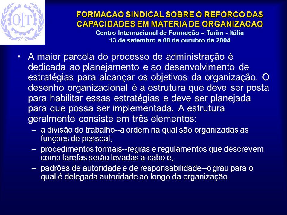 FORMACAO SINDICAL SOBRE O REFORCO DAS CAPACIDADES EM MATERIA DE ORGANIZACAO Centro Internacional de Formação – Turim - Itália 13 de setembro a 08 de outubro de 2004 XANADU TRADE UNION CONGRESS CONGRESSO NACIONAL (acontece a cada 4 anos) CONSELHO GERAL (encontro a cada 6 meses) COMITÊ EXECUTIVO NACIONAL (encontro a cada 15 dias) PROFISSIONAL NACIONAL INTER FEDERAÇÕES PROFISSIONAIS REGIONAL SINDICATOS SINDICATOS PROFISSIONAIS REGIONAIS SINDICATOS LOCAIS SÓCIOSSÓCIOSSÓCIOSSÓCIOS