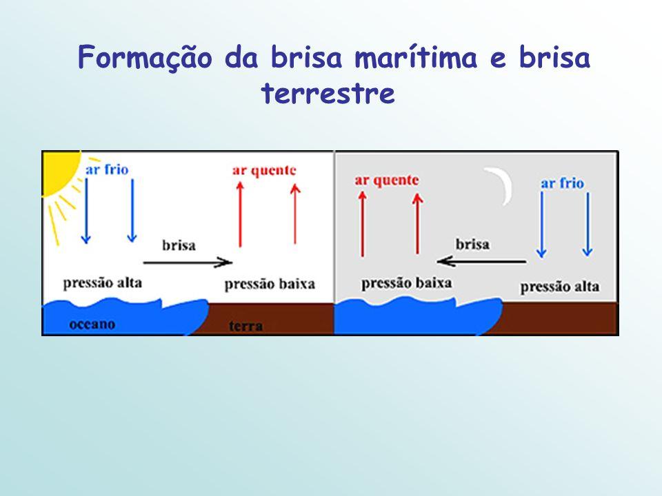 Formação da brisa marítima e brisa terrestre