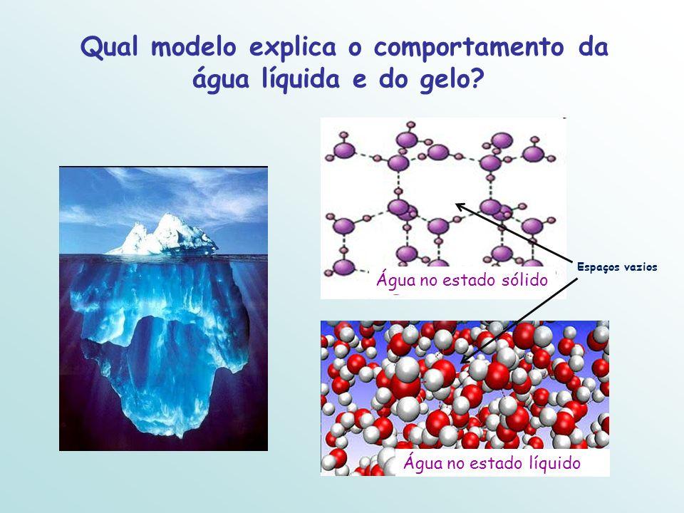 Qual modelo explica o comportamento da água líquida e do gelo? Água no estado líquido Água no estado sólido Espaços vazios