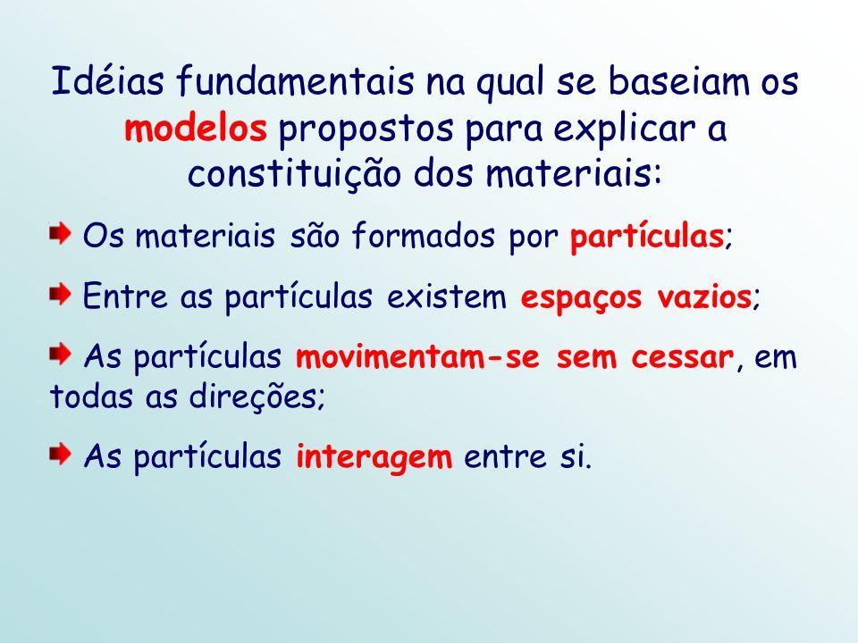Idéias fundamentais na qual se baseiam os modelos propostos para explicar a constituição dos materiais: Os materiais são formados por partículas; Entr