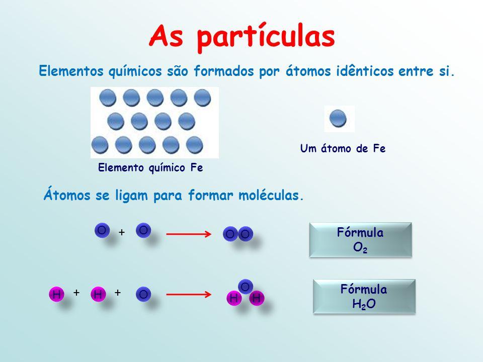 Elementos químicos são formados por átomos idênticos entre si. As partículas Átomos se ligam para formar moléculas. Elemento químico Fe Um átomo de Fe