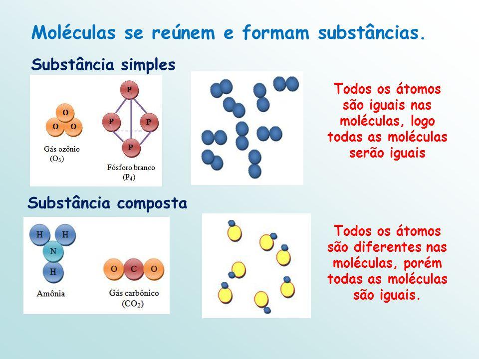 Substância simples Substância composta Moléculas se reúnem e formam substâncias. Todos os átomos são iguais nas moléculas, logo todas as moléculas ser