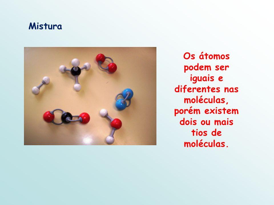 Mistura Os átomos podem ser iguais e diferentes nas moléculas, porém existem dois ou mais tios de moléculas.
