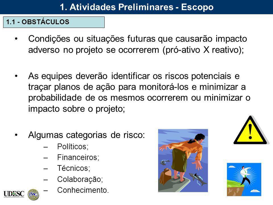 1.1 - OBSTÁCULOS Condições ou situações futuras que causarão impacto adverso no projeto se ocorrerem (pró-ativo X reativo); As equipes deverão identif