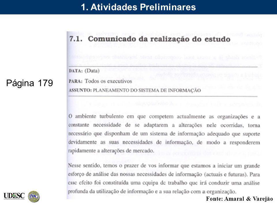Fonte: Amaral & Varejão 1. Atividades Preliminares Página 179