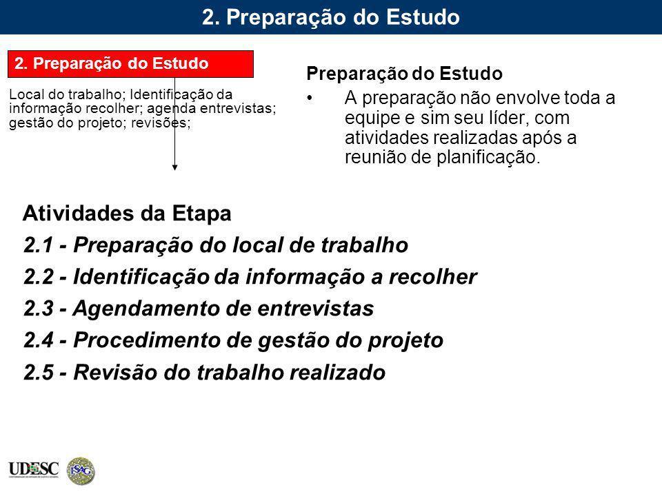 2. Preparação do Estudo Preparação do Estudo A preparação não envolve toda a equipe e sim seu líder, com atividades realizadas após a reunião de plani