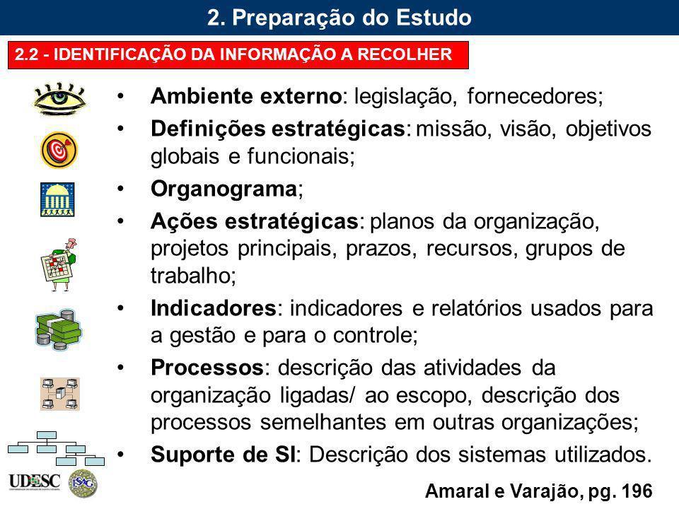 2.2 - IDENTIFICAÇÃO DA INFORMAÇÃO A RECOLHER Ambiente externo: legislação, fornecedores; Definições estratégicas: missão, visão, objetivos globais e f