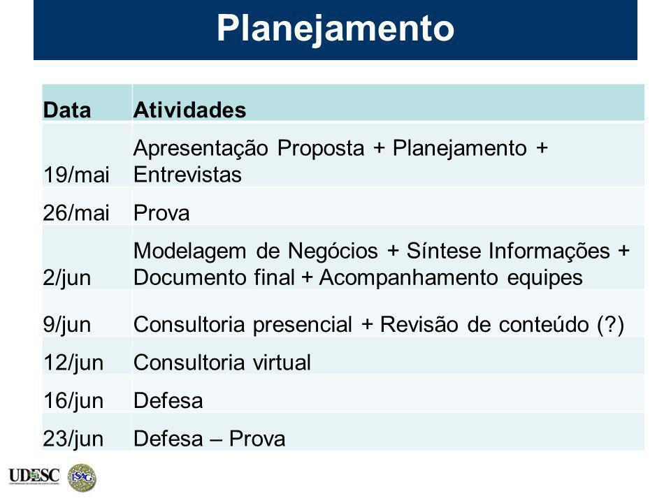 Planejamento DataAtividades 19/mai Apresentação Proposta + Planejamento + Entrevistas 26/maiProva 2/jun Modelagem de Negócios + Síntese Informações +