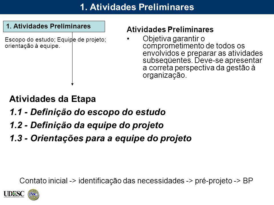 1. Atividades Preliminares Escopo do estudo; Equipe de projeto; orientação à equipe. Atividades Preliminares Objetiva garantir o comprometimento de to