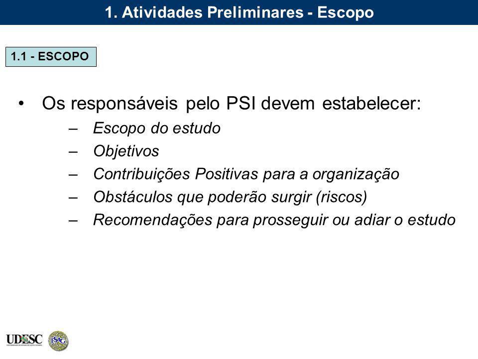 1.1 - ESCOPO Os responsáveis pelo PSI devem estabelecer: –Escopo do estudo –Objetivos –Contribuições Positivas para a organização –Obstáculos que pode