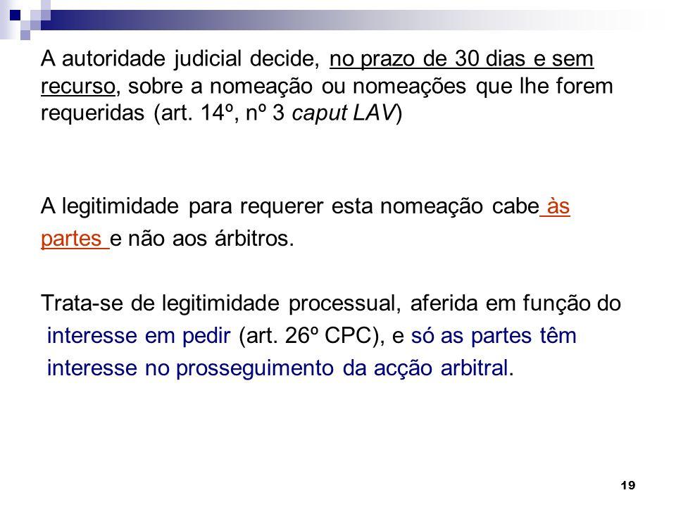 19 A autoridade judicial decide, no prazo de 30 dias e sem recurso, sobre a nomeação ou nomeações que lhe forem requeridas (art. 14º, nº 3 caput LAV)