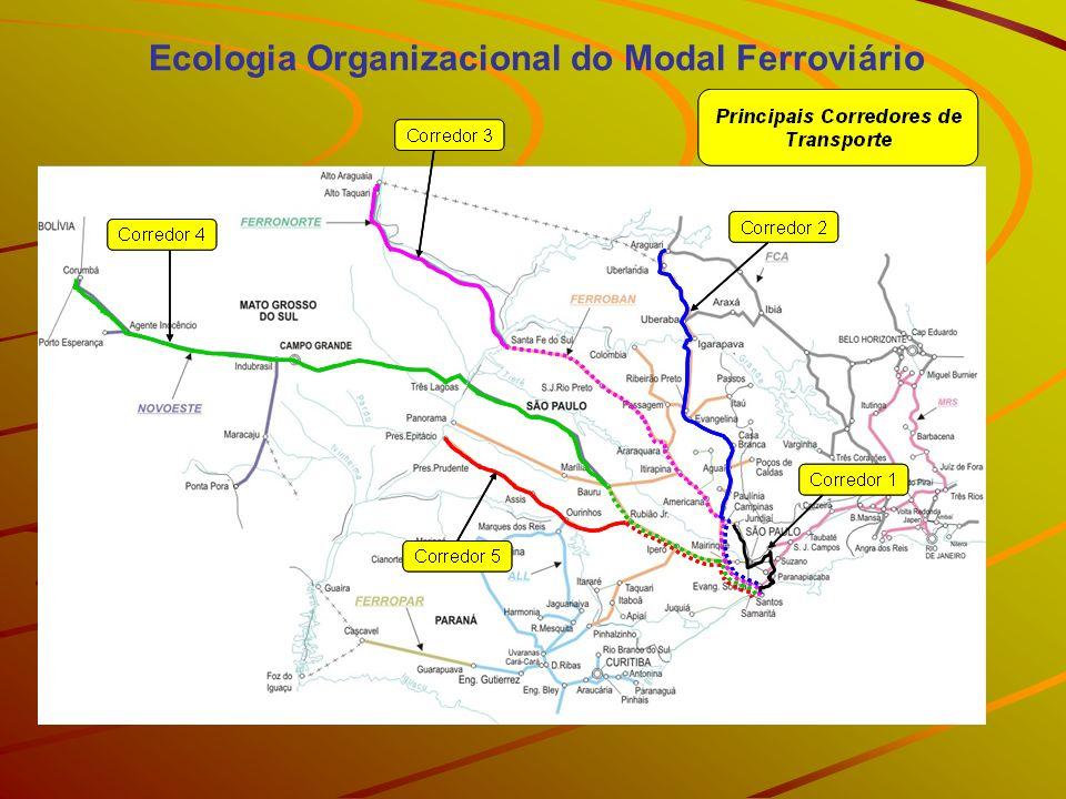 Ecologia Organizacional do Modal Ferroviário