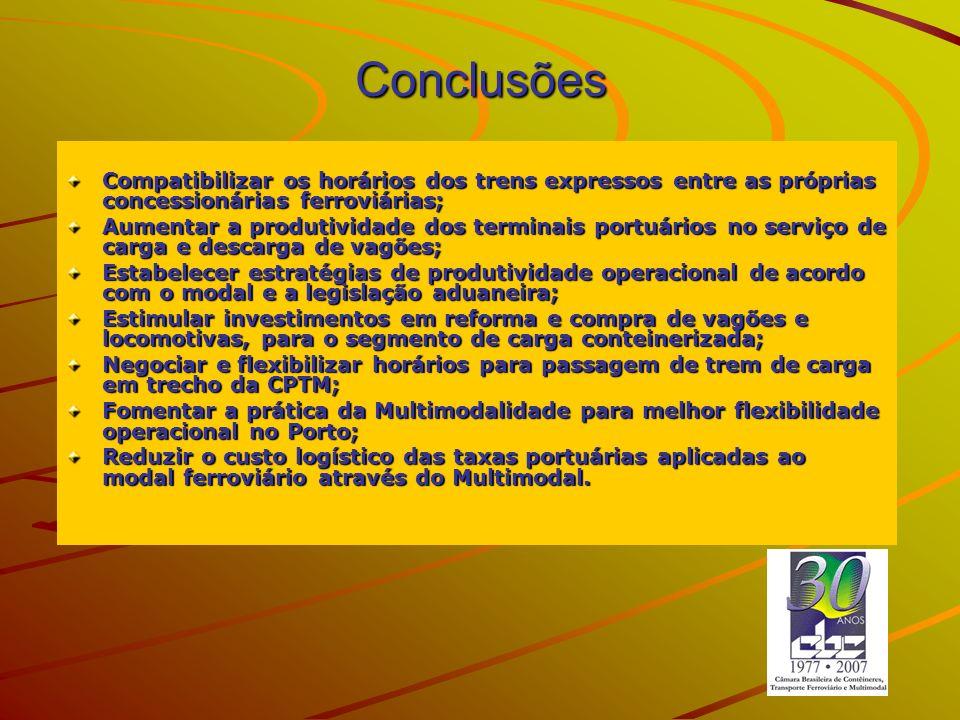 Conclusões Compatibilizar os horários dos trens expressos entre as próprias concessionárias ferroviárias; Aumentar a produtividade dos terminais portu