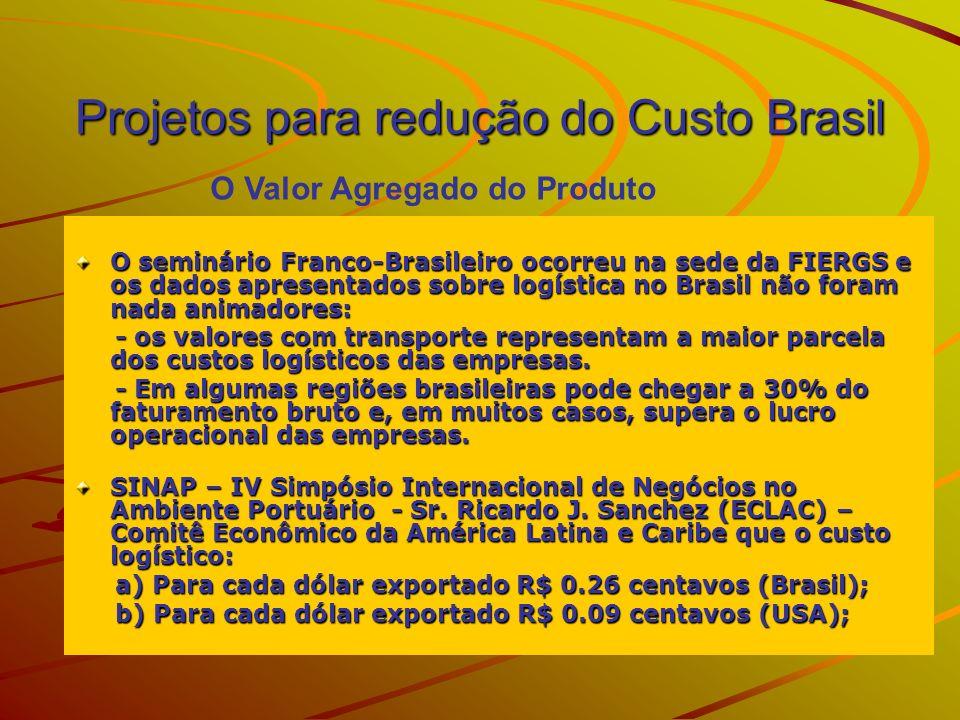 Projetos para redução do Custo Brasil O seminário Franco-Brasileiro ocorreu na sede da FIERGS e os dados apresentados sobre logística no Brasil não fo