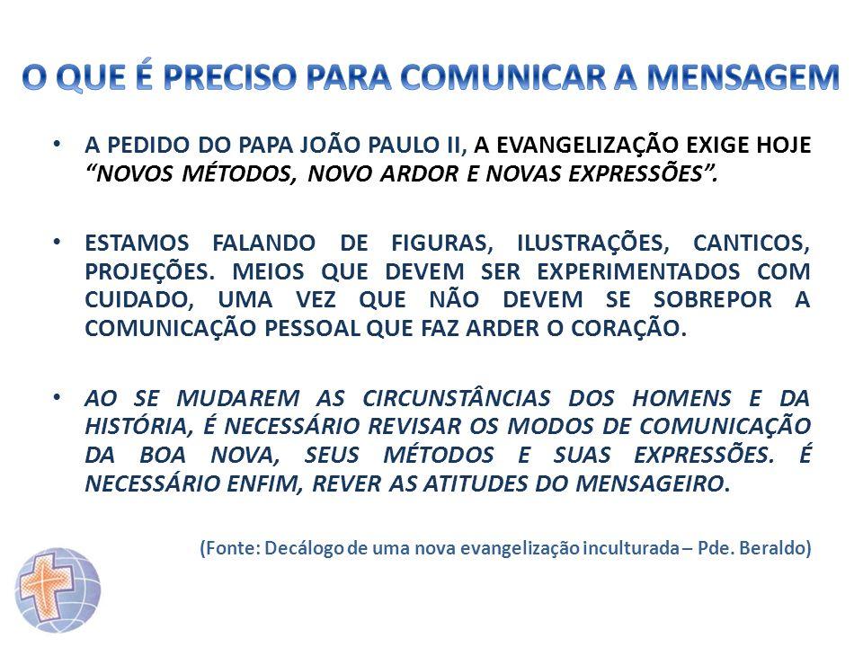 A PEDIDO DO PAPA JOÃO PAULO II, A EVANGELIZAÇÃO EXIGE HOJE NOVOS MÉTODOS, NOVO ARDOR E NOVAS EXPRESSÕES. ESTAMOS FALANDO DE FIGURAS, ILUSTRAÇÕES, CANT