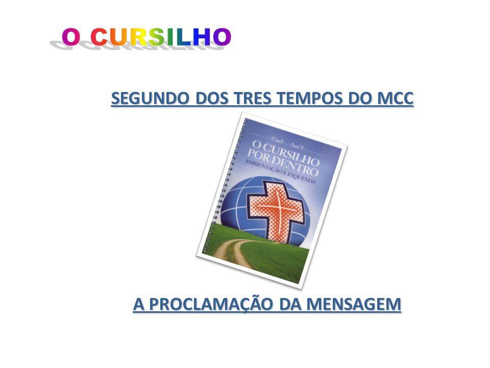 SEGUNDO DOS TRES TEMPOS DO MCC A PROCLAMAÇÃO DA MENSAGEM