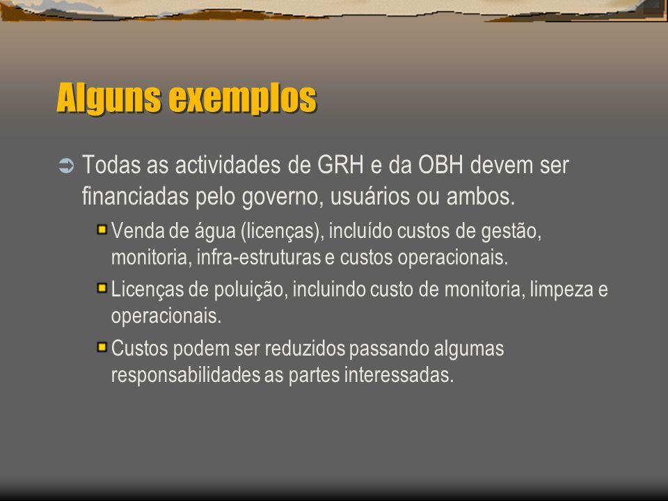 Alguns exemplos Todas as actividades de GRH e da OBH devem ser financiadas pelo governo, usuários ou ambos. Venda de água (licenças), incluído custos