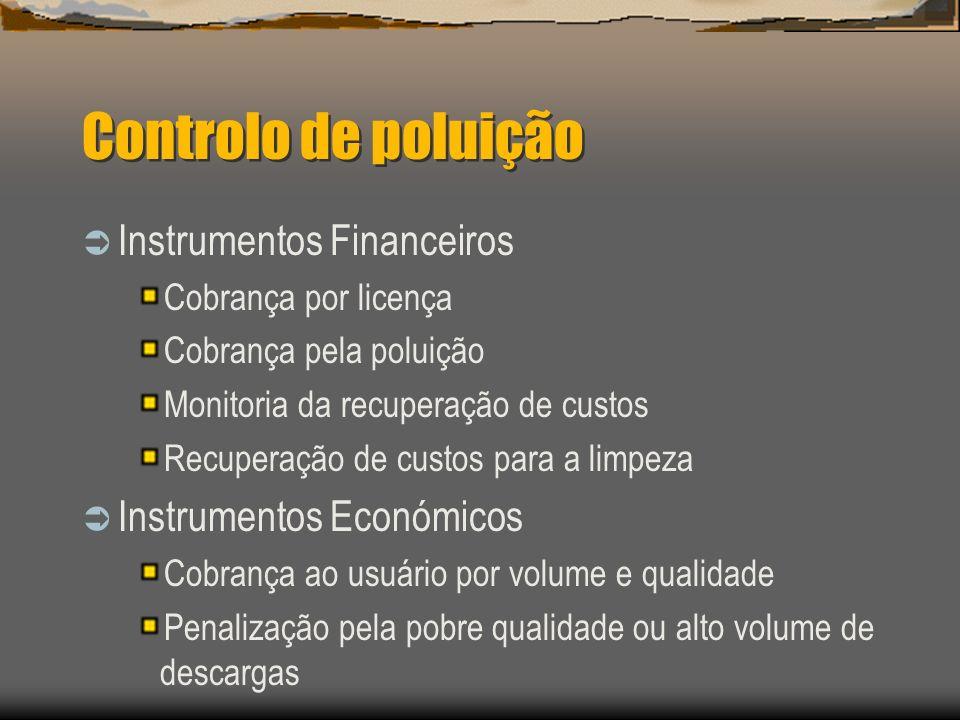 Controlo de poluição Instrumentos Financeiros Cobrança por licença Cobrança pela poluição Monitoria da recuperação de custos Recuperação de custos par