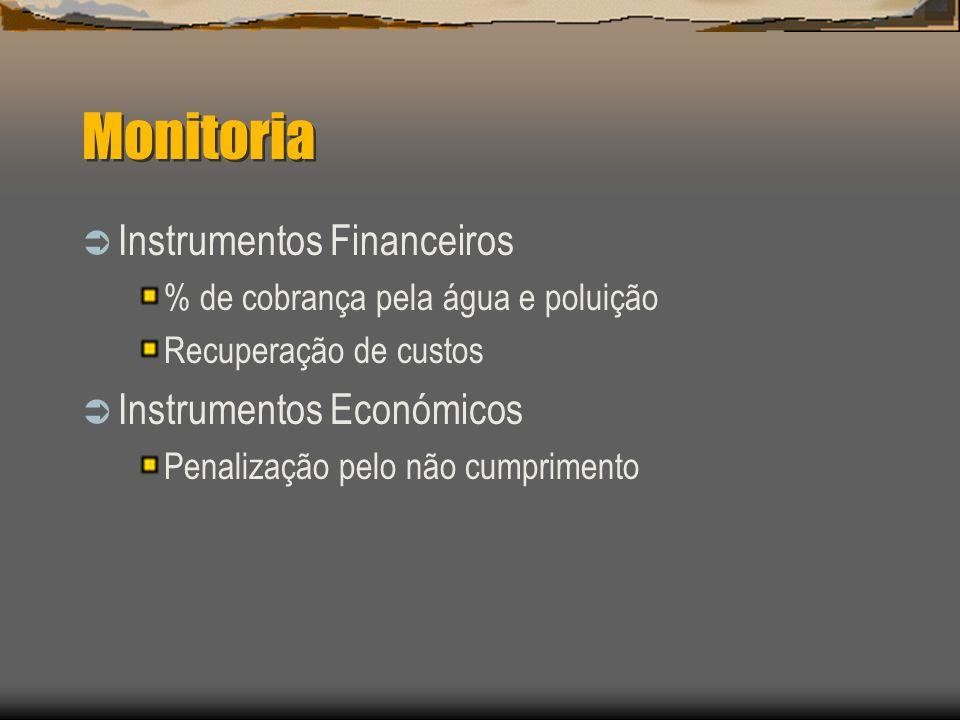 Monitoria Instrumentos Financeiros % de cobrança pela água e poluição Recuperação de custos Instrumentos Económicos Penalização pelo não cumprimento