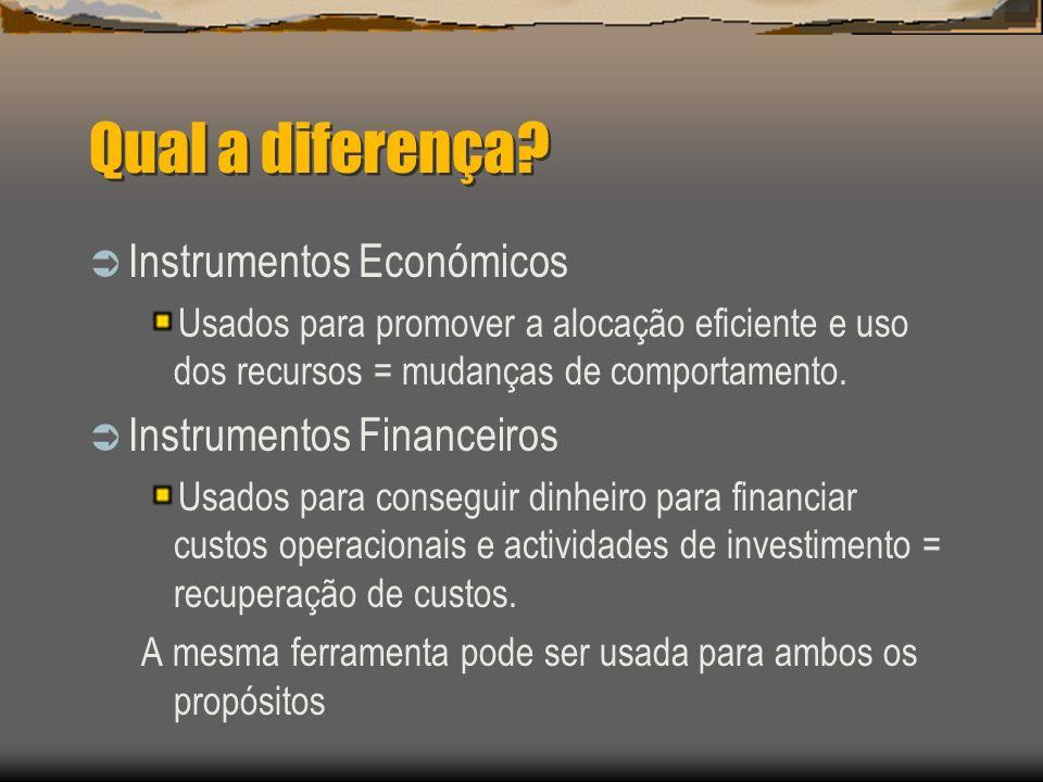 Qual a diferença? Instrumentos Económicos Usados para promover a alocação eficiente e uso dos recursos = mudanças de comportamento. Instrumentos Finan