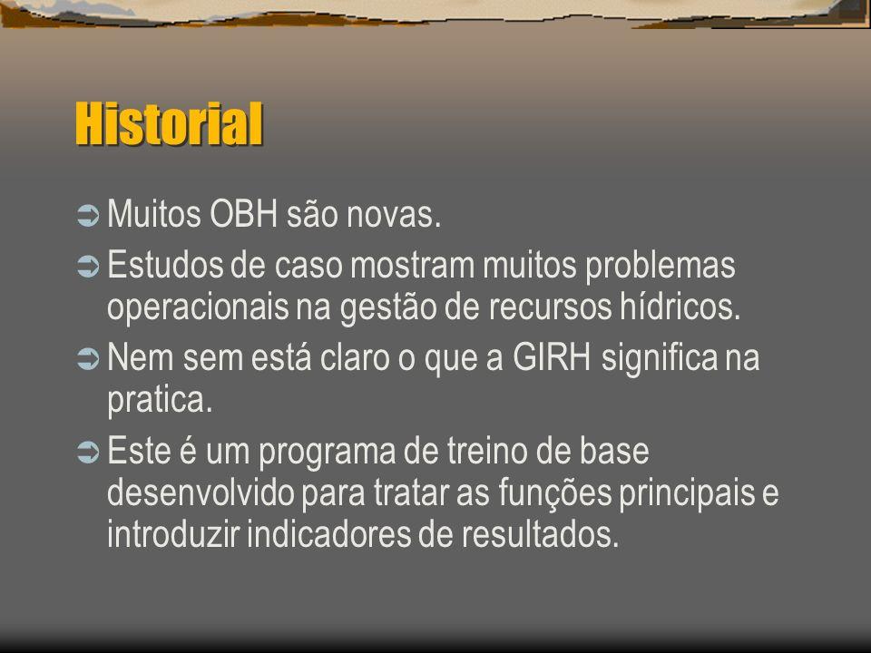 Historial Muitos OBH são novas. Estudos de caso mostram muitos problemas operacionais na gestão de recursos hídricos. Nem sem está claro o que a GIRH