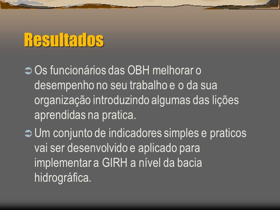 Resultados Os funcionários das OBH melhorar o desempenho no seu trabalho e o da sua organização introduzindo algumas das lições aprendidas na pratica.