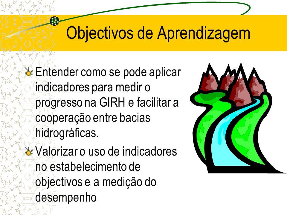 Objectivos de Aprendizagem Entender como se pode aplicar indicadores para medir o progresso na GIRH e facilitar a cooperação entre bacias hidrográfica