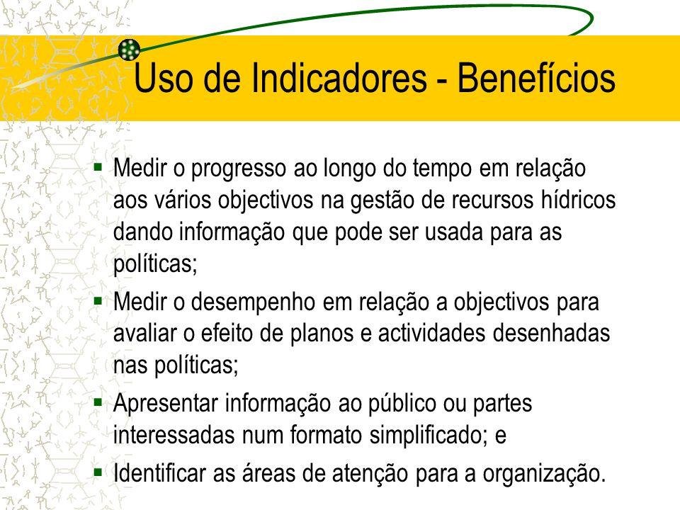 Uso de Indicadores - Benefícios Medir o progresso ao longo do tempo em relação aos vários objectivos na gestão de recursos hídricos dando informação q