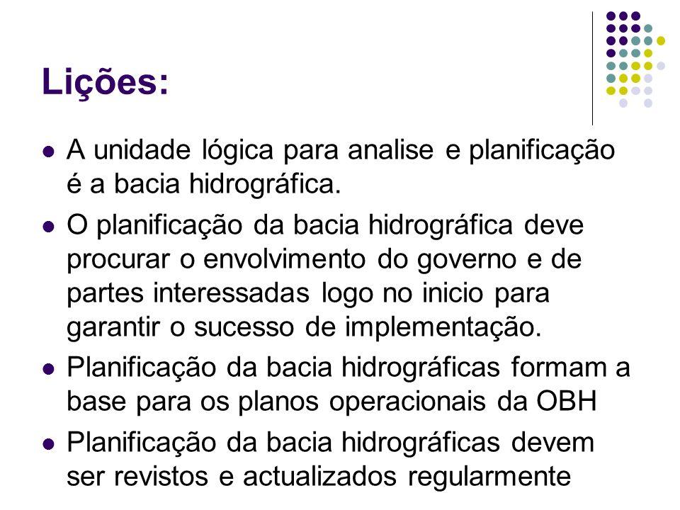 Lições: A unidade lógica para analise e planificação é a bacia hidrográfica. O planificação da bacia hidrográfica deve procurar o envolvimento do gove