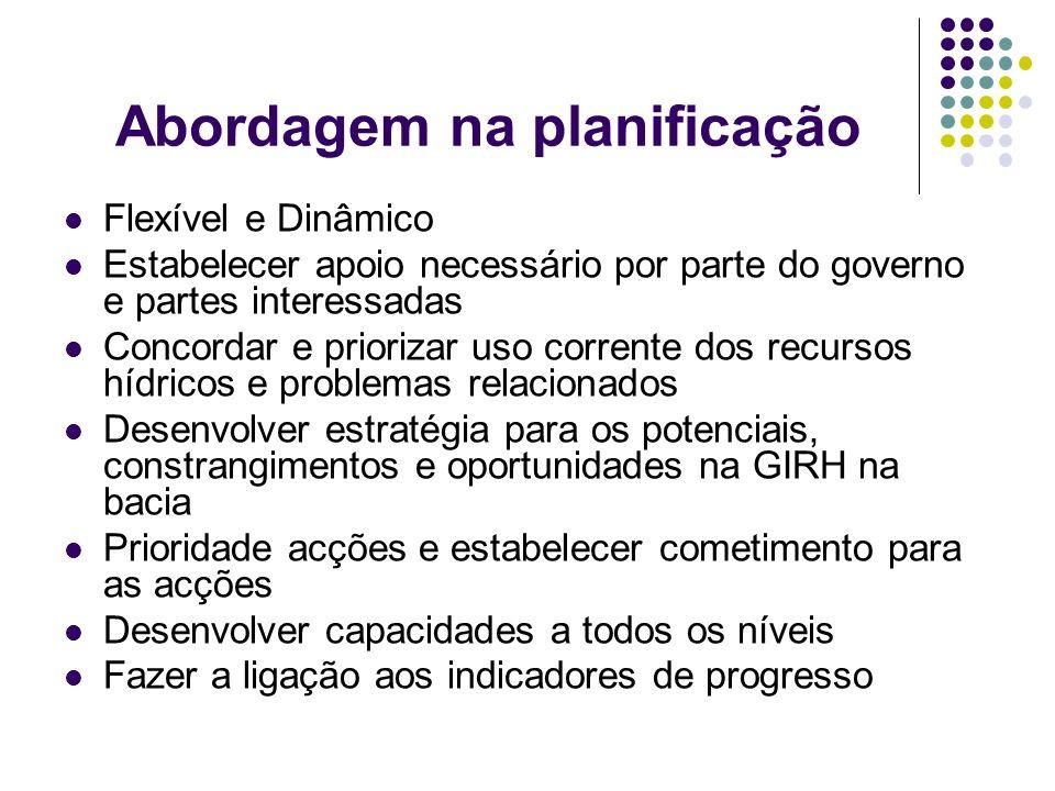 Abordagem na planificação Flexível e Dinâmico Estabelecer apoio necessário por parte do governo e partes interessadas Concordar e priorizar uso corren