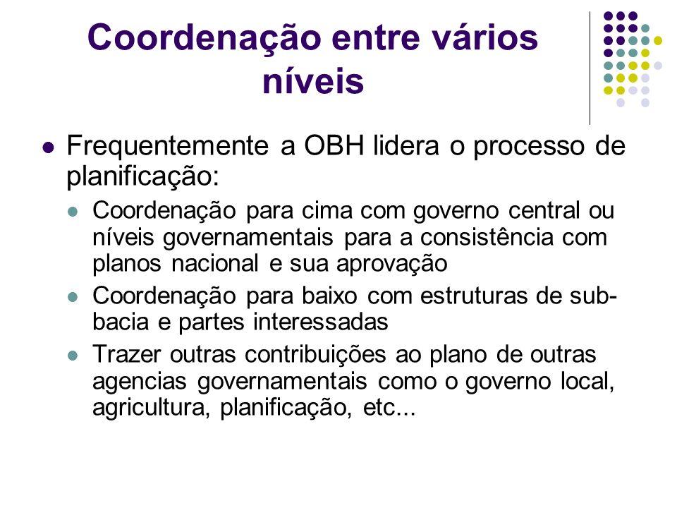 Coordenação entre vários níveis Frequentemente a OBH lidera o processo de planificação: Coordenação para cima com governo central ou níveis governamen