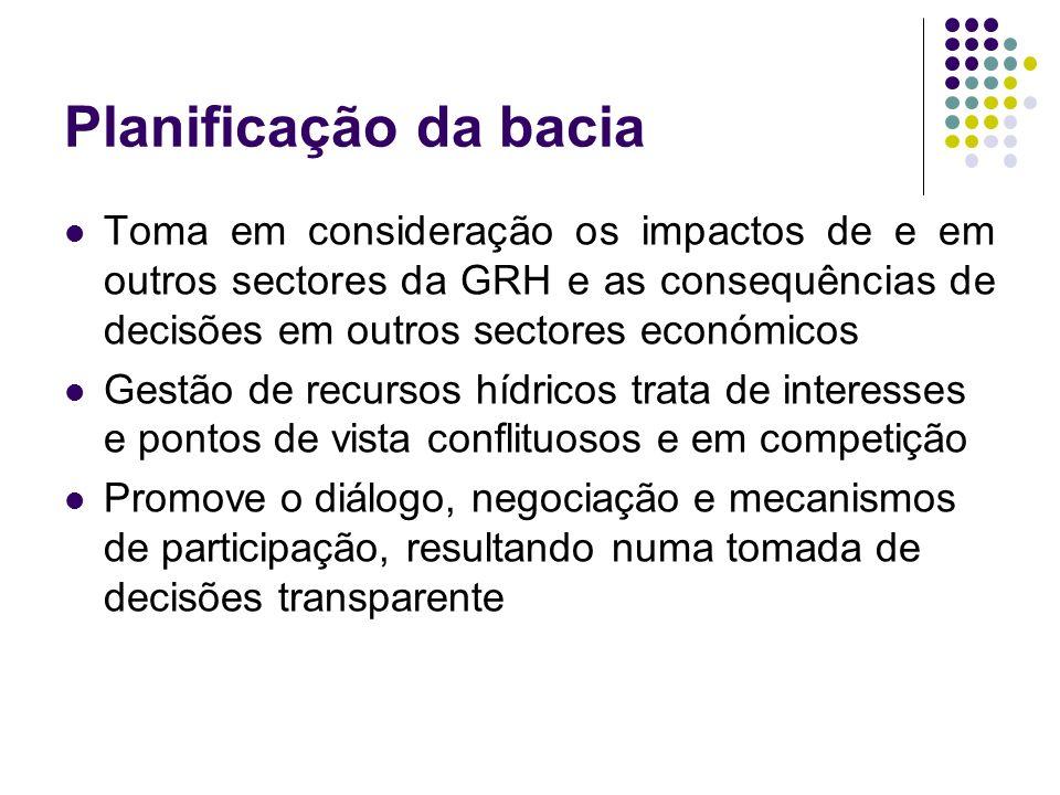 Planificação da bacia Toma em consideração os impactos de e em outros sectores da GRH e as consequências de decisões em outros sectores económicos Ges