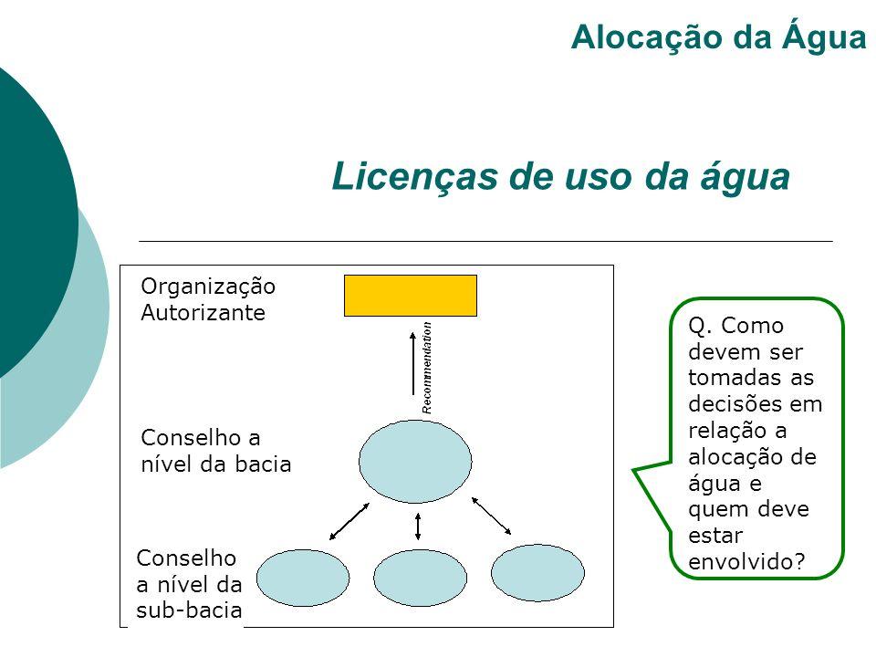 Licenças de uso da água Alocação da Água Q. Como devem ser tomadas as decisões em relação a alocação de água e quem deve estar envolvido? Organização