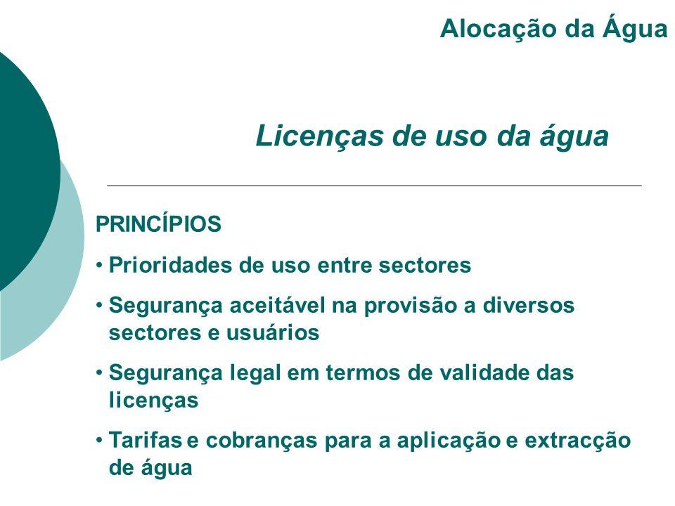 PRINCÍPIOS Prioridades de uso entre sectores Segurança aceitável na provisão a diversos sectores e usuários Segurança legal em termos de validade das