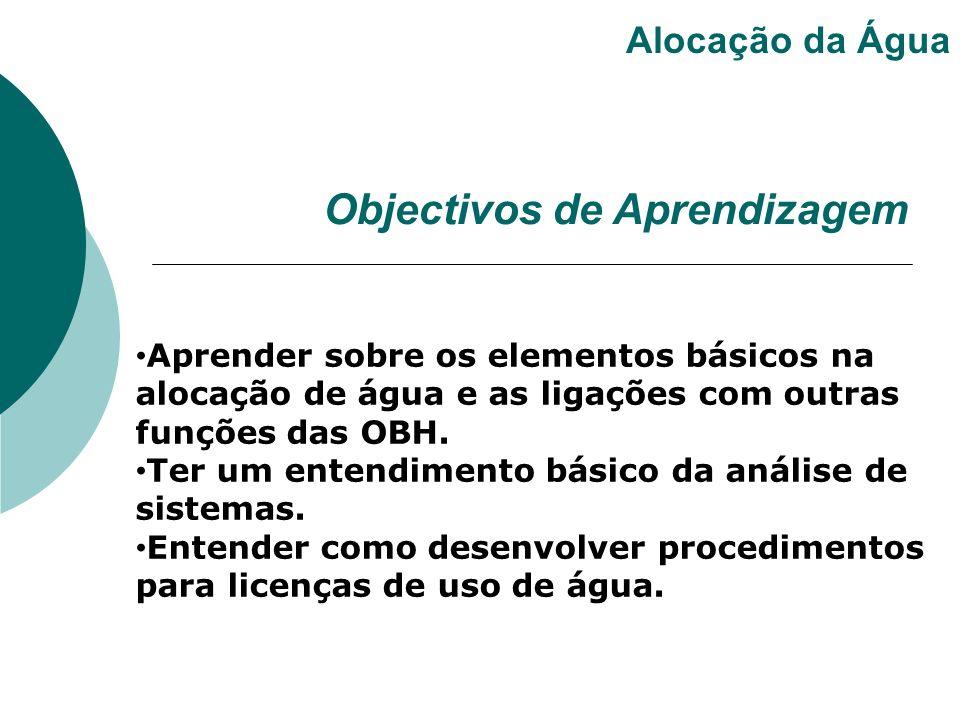 Licenças de uso da água Alocação da Água Q.