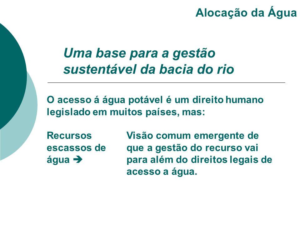 Recursos escassos de água Uma base para a gestão sustentável da bacia do rio Alocação da Água O acesso á água potável é um direito humano legislado em
