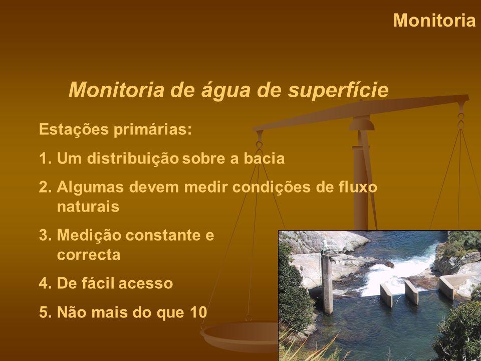 Monitoria de água de superfície Monitoria Estações primárias: 1.Um distribuição sobre a bacia 2.Algumas devem medir condições de fluxo naturais 3.Medi