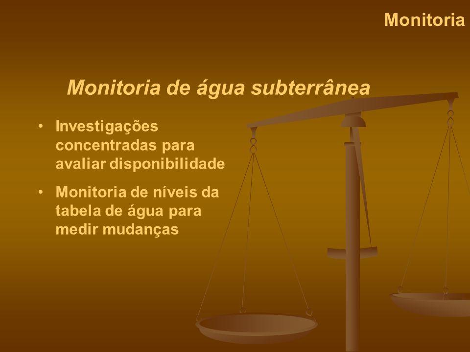 Monitoria de água subterrânea Monitoria Investigações concentradas para avaliar disponibilidade Monitoria de níveis da tabela de água para medir mudan
