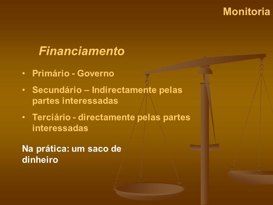 Financiamento Monitoria Primário - Governo Secundário – Indirectamente pelas partes interessadas Terciário - directamente pelas partes interessadas Na