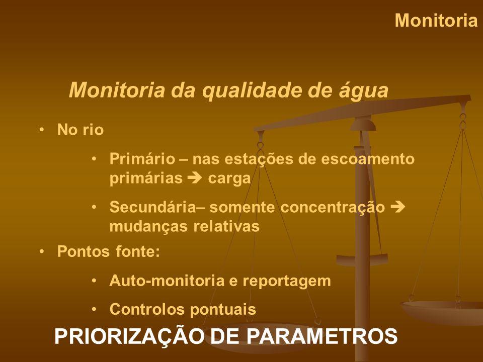 Monitoria da qualidade de água Monitoria No rio Primário – nas estações de escoamento primárias carga Secundária– somente concentração mudanças relati