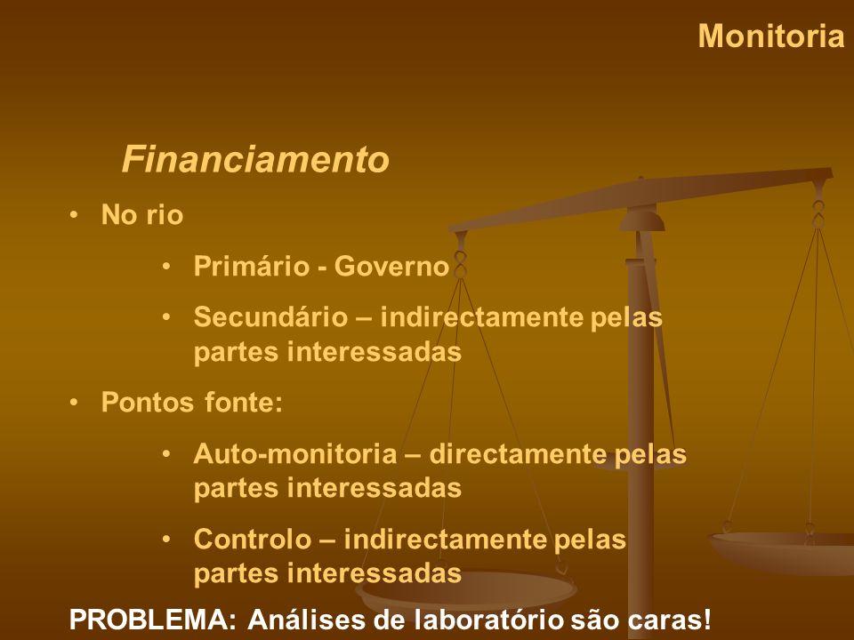 Financiamento Monitoria No rio Primário - Governo Secundário – indirectamente pelas partes interessadas Pontos fonte: Auto-monitoria – directamente pe