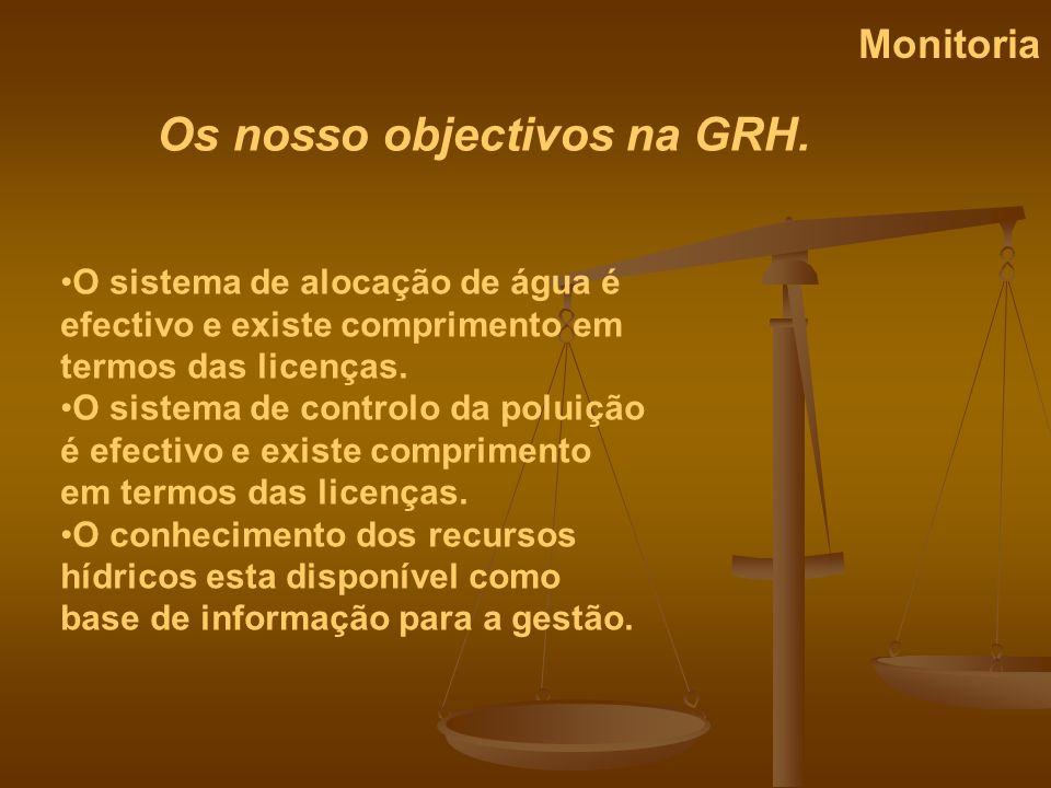 Os nosso objectivos na GRH. Monitoria O sistema de alocação de água é efectivo e existe comprimento em termos das licenças. O sistema de controlo da p