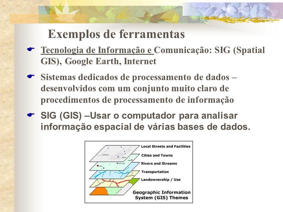 Exemplos de ferramentas Tecnologia de Informação e Comunicação: SIG (Spatial GIS), Google Earth, Internet Sistemas dedicados de processamento de dados