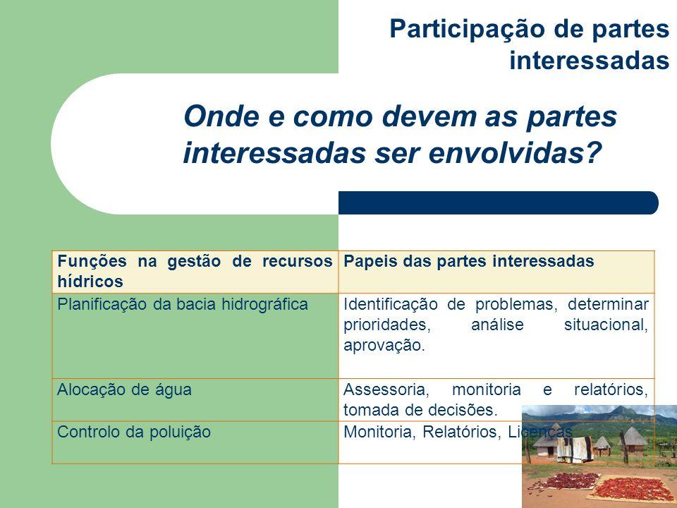 Onde e como devem as partes interessadas ser envolvidas? Participação de partes interessadas Funções na gestão de recursos hídricos Papeis das partes