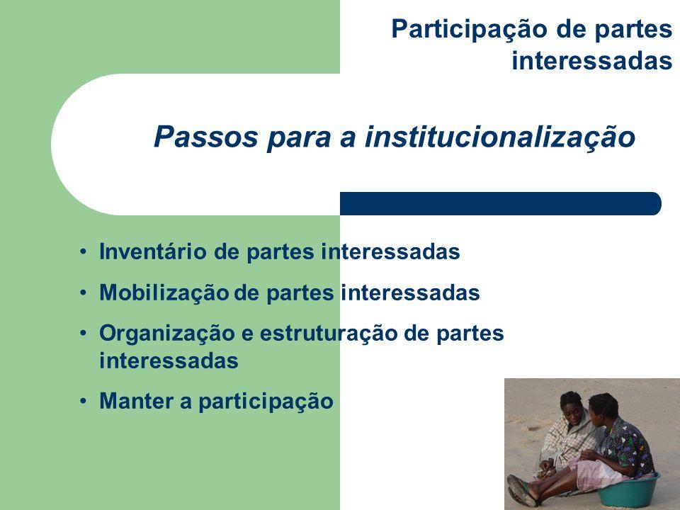 Inventário de partes interessadas Mobilização de partes interessadas Organização e estruturação de partes interessadas Manter a participação Passos pa